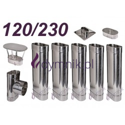 Wkład owalny kwasoodporny 120/230