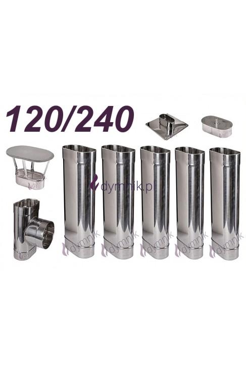 Wkład owalny kwasoodporny 120/240
