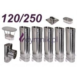 Wkład owalny kwasoodporny 120/250