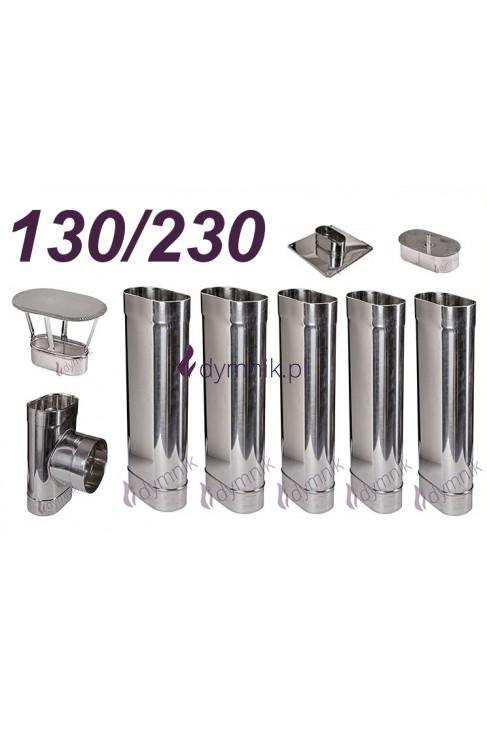 Wkład owalny kwasoodporny 130/230