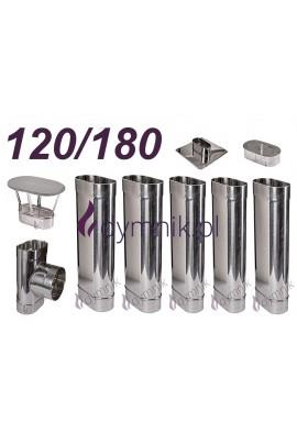 Wkład owalny żaroodporny 120/180