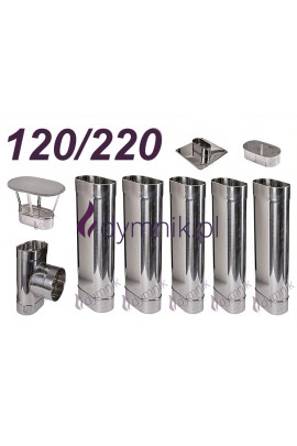 Wkład owalny żaroodporny 120/220
